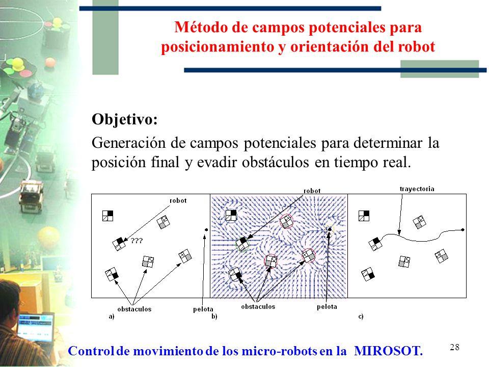 27 Parámetros de ubicación del robot Kp:ganancia de realimentación proporcional Kd: ganancia de realimentación derivada del tiempo Control de movimien