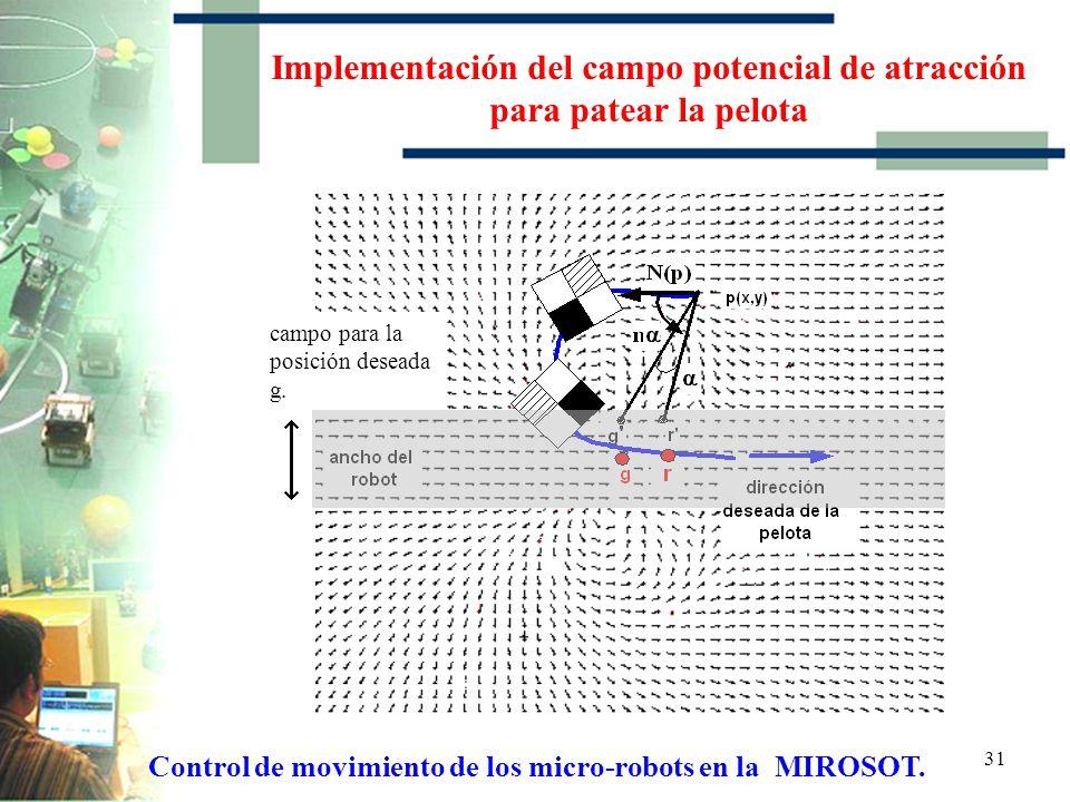 30 Implementación del campo potencial de atracción para patear la pelota Campo para una posición g deseada. Control de movimiento de los micro-robots