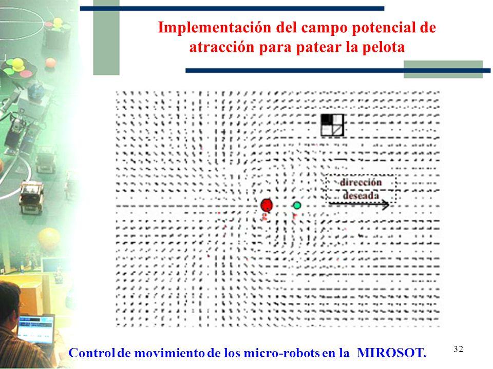 31 Implementación del campo potencial de atracción para patear la pelota Control de movimiento de los micro-robots en la MIROSOT. campo para la posici