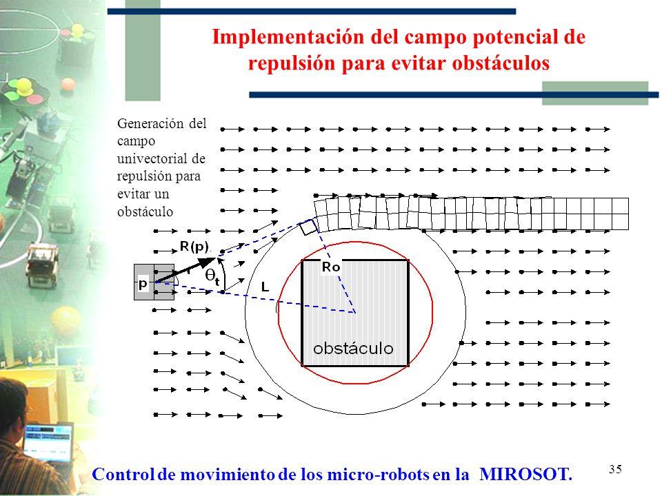 34 Control de movimiento de los micro-robots en la MIROSOT. Método de campos potenciales para posicionamiento y orientación del robot. Implementación