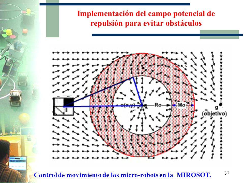 36 Implementación del campo potencial de repulsión para evitar obstáculos Control de movimiento de los micro-robots en la MIROSOT. Zona del campo univ