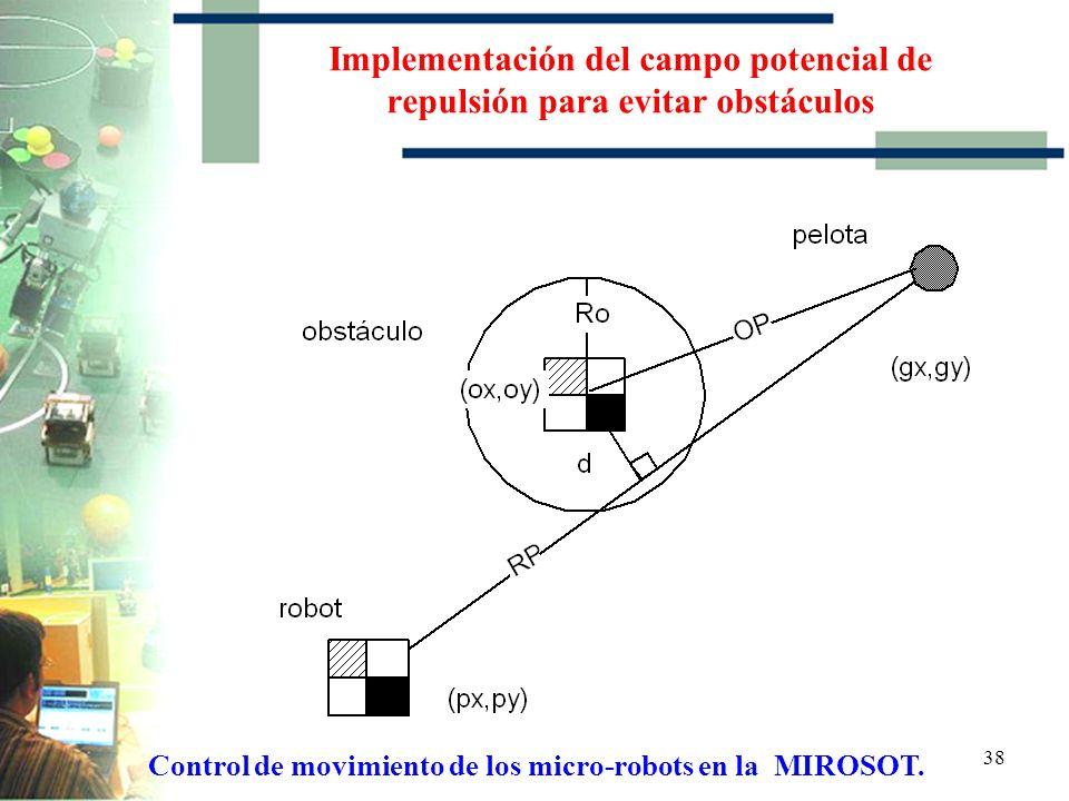 37 Implementación del campo potencial de repulsión para evitar obstáculos Control de movimiento de los micro-robots en la MIROSOT.
