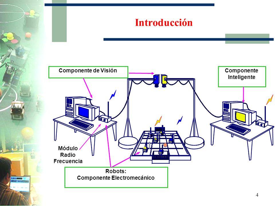 34 Control de movimiento de los micro-robots en la MIROSOT.