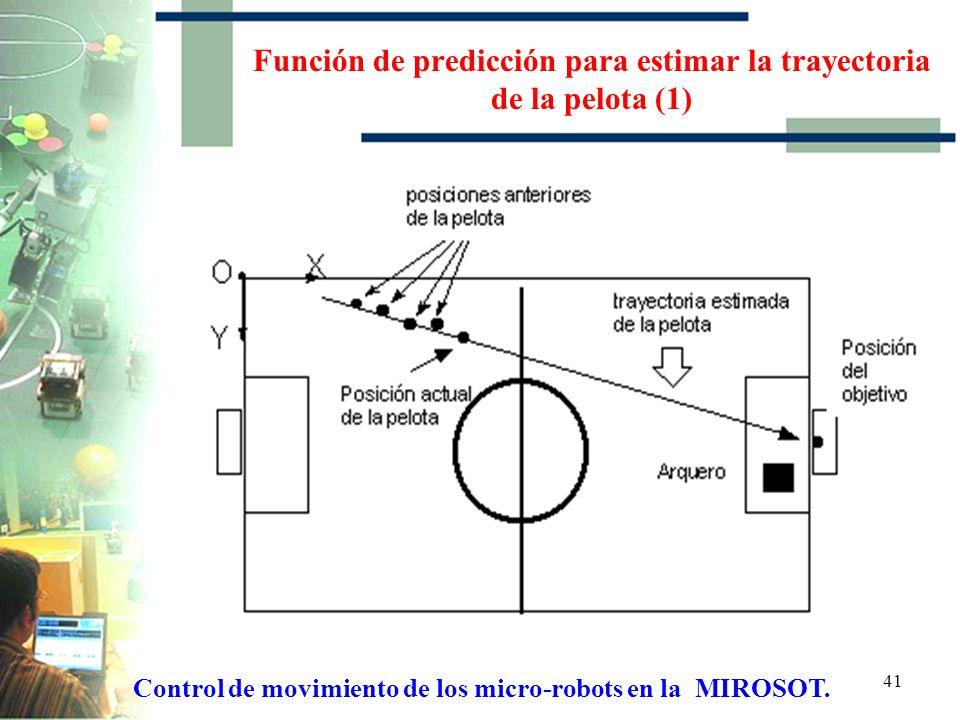 40 Control de movimiento de los micro-robots en la MIROSOT. Método de campos potenciales para posicionamiento y orientación del robot. Implementación