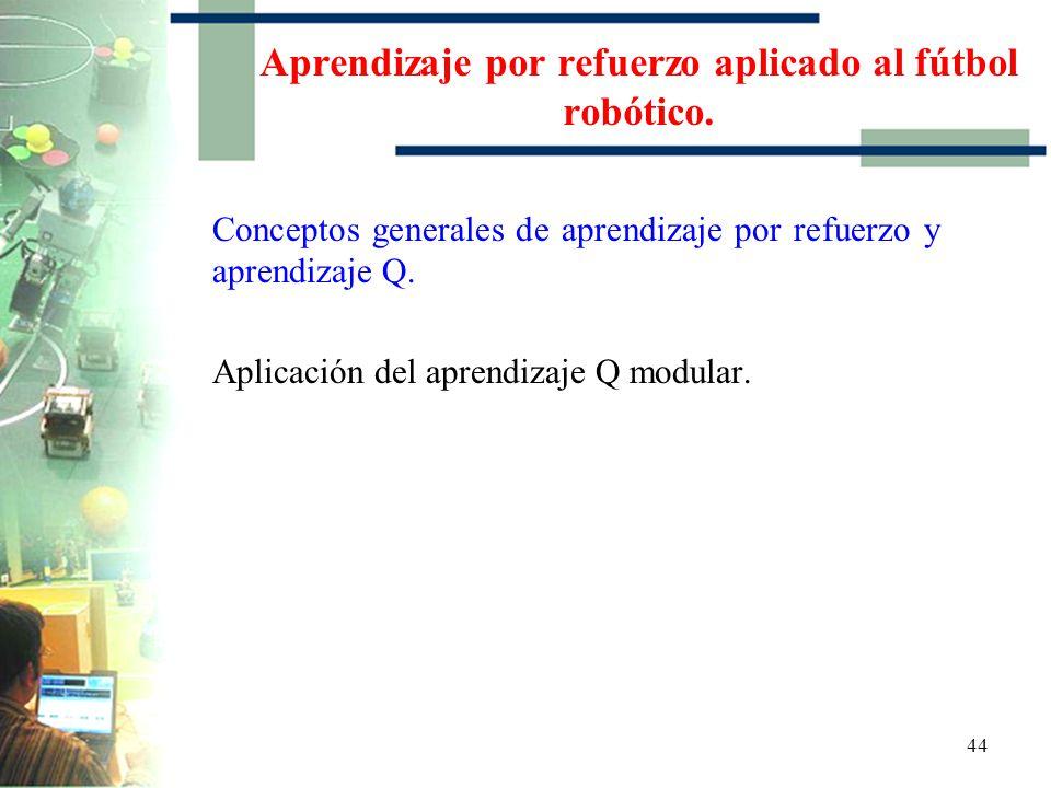 43 Contenido Introducción y Objetivos. Motivaciones. Técnicas de movimiento utilizadas por el equipo FUROEC en las competiciones de la FIRA 2002 World