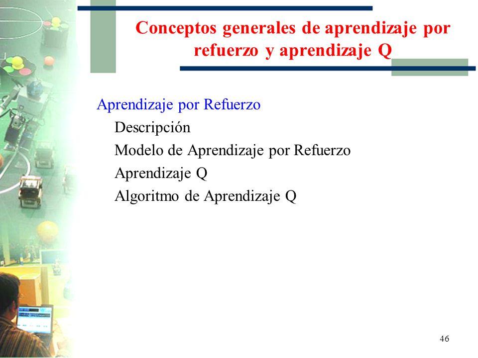 45 Clasificación de Aprendizaje de Maquina Supervisado Es implementado en situaciones donde es posible percibir las entradas y salidas. No Supervisado