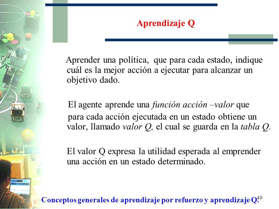 48 Modelo de Aprendizaje por Refuerzo T: F. de Transiciones B: Agente I: F. de Entradas R: F. de Recompensas i: Entrada sensorial s : Estado actual r:
