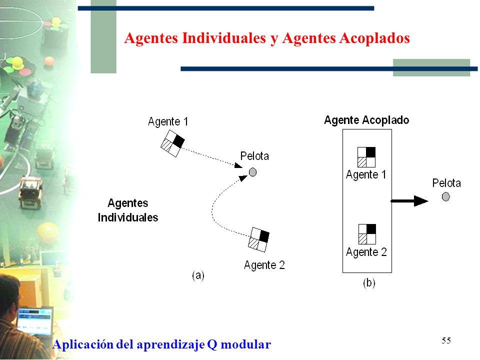 54 Región de Conflicto Aplicación del aprendizaje Q modular