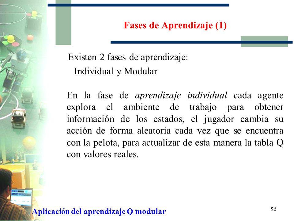 55 Agentes Individuales y Agentes Acoplados Aplicación del aprendizaje Q modular