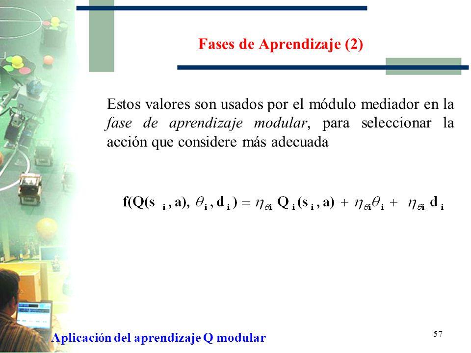 56 Fases de Aprendizaje (1) Existen 2 fases de aprendizaje: Individual y Modular En la fase de aprendizaje individual cada agente explora el ambiente