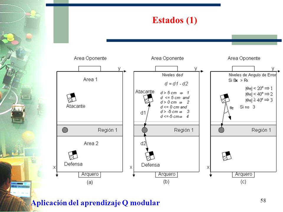 57 Estos valores son usados por el módulo mediador en la fase de aprendizaje modular, para seleccionar la acción que considere más adecuada Fases de A