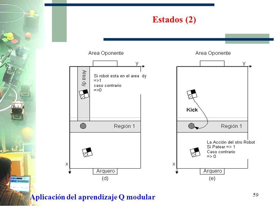 58 Estados (1) Aplicación del aprendizaje Q modular