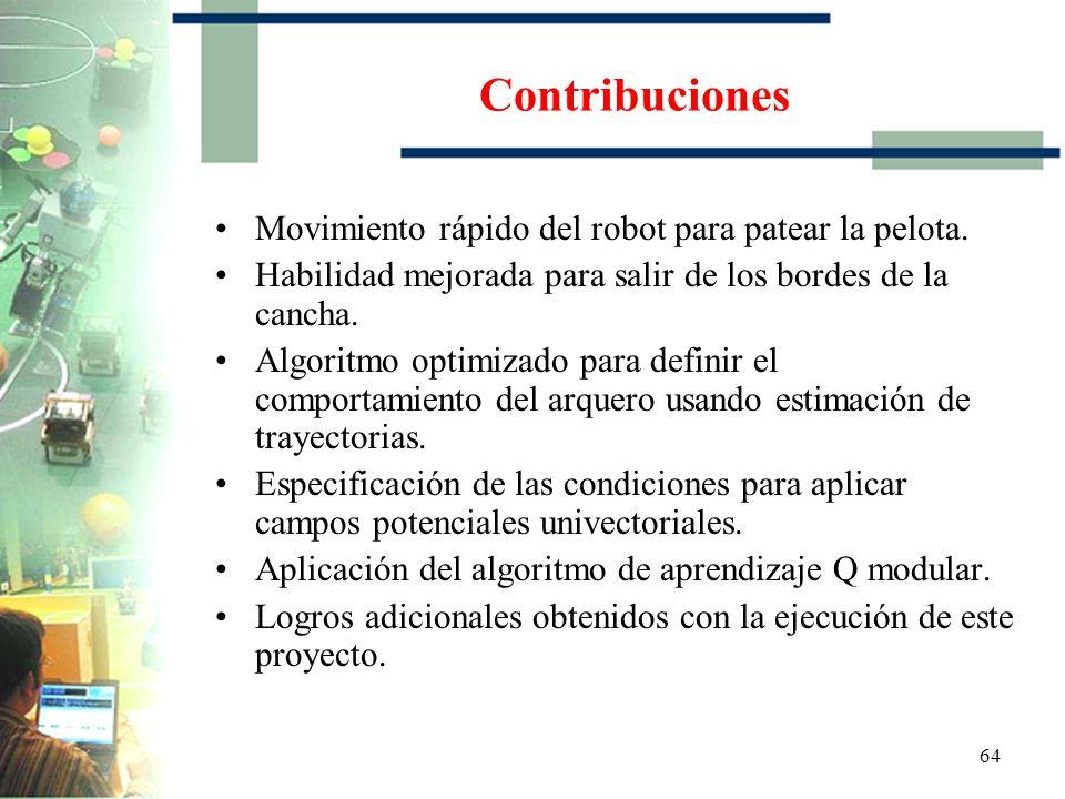 63 Contenido Introducción y Objetivos. Motivaciones. Técnicas de movimiento utilizadas por el equipo FUROEC en las competiciones de la FIRA 2002 World