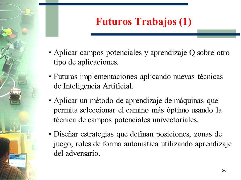 65 Contenido Introducción y Objetivos. Motivaciones. Técnicas de movimiento utilizadas por el equipo FUROEC en las competiciones de la FIRA 2002 World