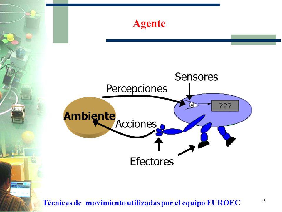 9 Técnicas de movimiento utilizadas por el equipo FUROEC Ambiente Sensores Efectores Percepciones Acciones Agente