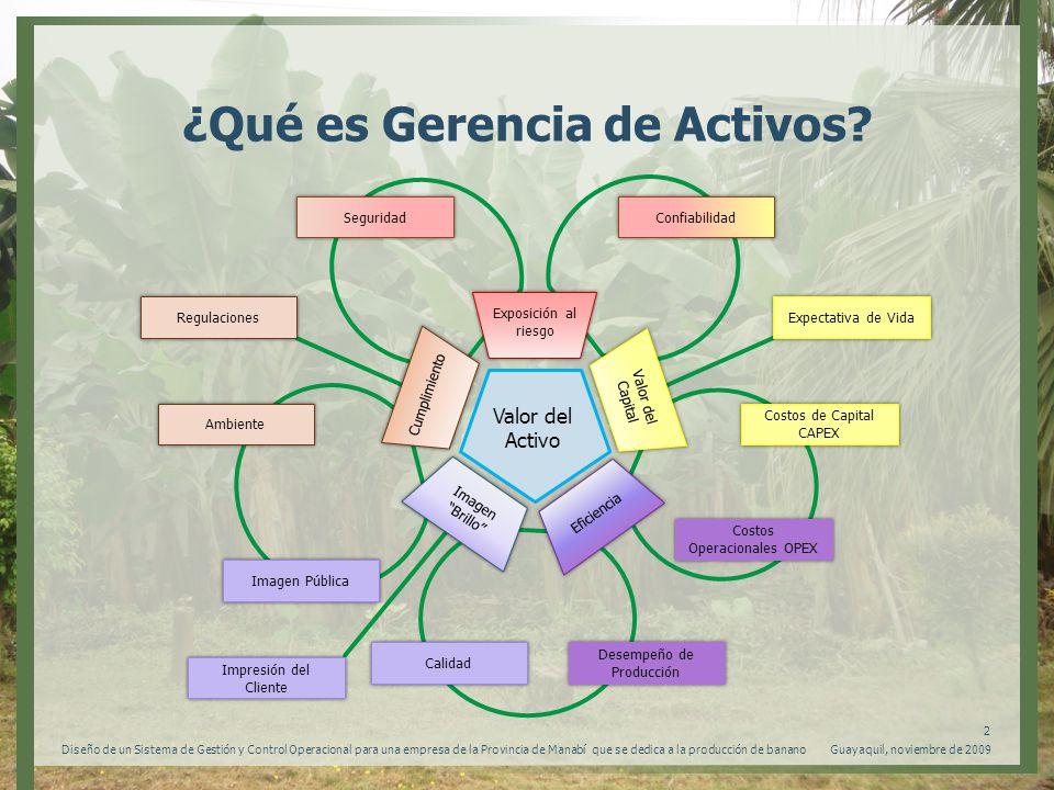 Guayaquil, noviembre de 2009 23 Diseño de un Sistema de Gestión y Control Operacional para una empresa de la Provincia de Manabí que se dedica a la producción de banano EQUIPO DE DRENAJE