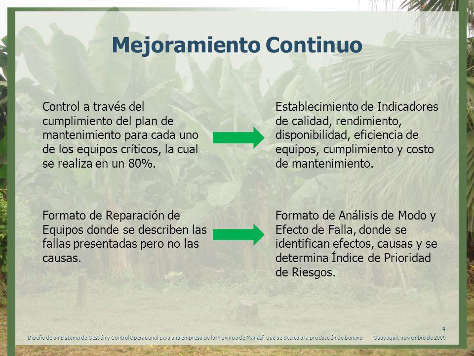 Mantenimiento de la Calidad Guayaquil, noviembre de 2009Diseño de un Sistema de Gestión y Control Operacional para una empresa de la Provincia de Manabí que se dedica a la producción de banano 20 Establecimiento de Reporte de Producción por activo, considerando dos aspectos: Eficiencia y Eficacia.