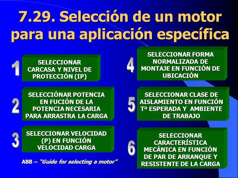7.29. Selección de un motor para una aplicación específica SELECCIONAR CARCASA Y NIVEL DE PROTECCIÓN (IP) SELECCIÓNAR POTENCIA EN FUCIÓN DE LA POTENCI