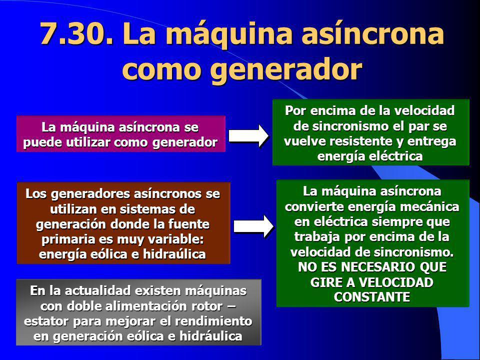 7.30. La máquina asíncrona como generador La máquina asíncrona se puede utilizar como generador Por encima de la velocidad de sincronismo el par se vu