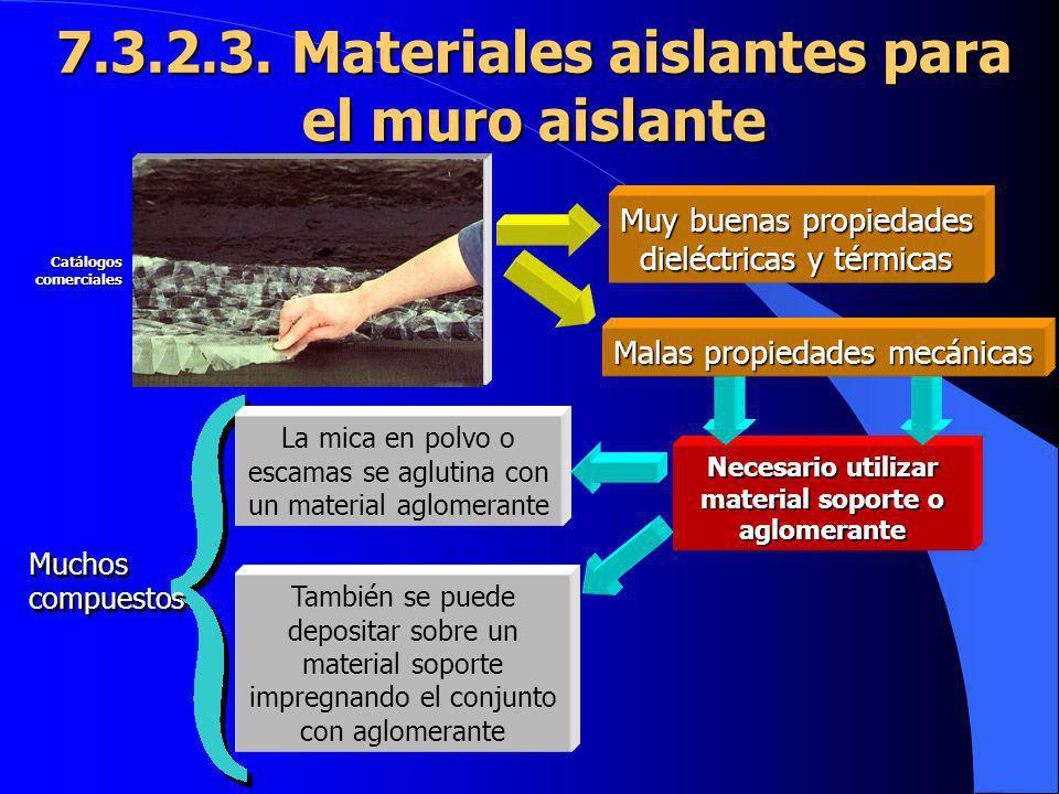 7.3.2.3. Materiales aislantes para el muro aislante Necesario utilizar material soporte o aglomerante La mica en polvo o escamas se aglutina con un ma