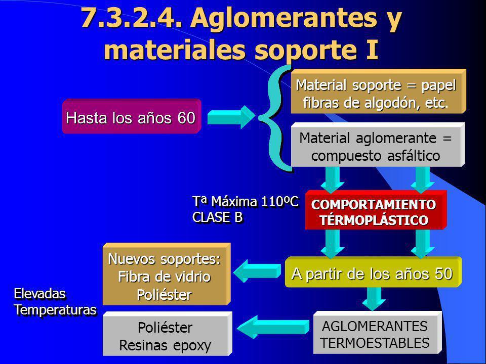 7.3.2.4. Aglomerantes y materiales soporte I AGLOMERANTES TERMOESTABLES A partir de los años 50 Poliéster Resinas epoxy Nuevos soportes: Fibra de vidr