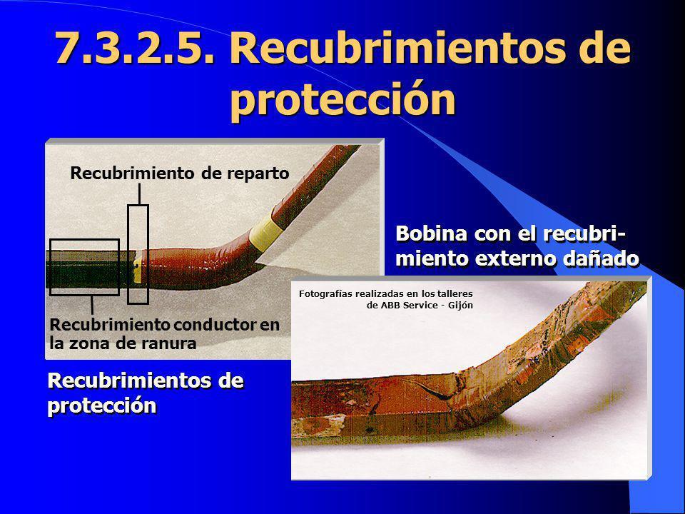 Recubrimiento de reparto Recubrimiento conductor en la zona de ranura 7.3.2.5. Recubrimientos de protección Recubrimientos de protección Recubrimiento
