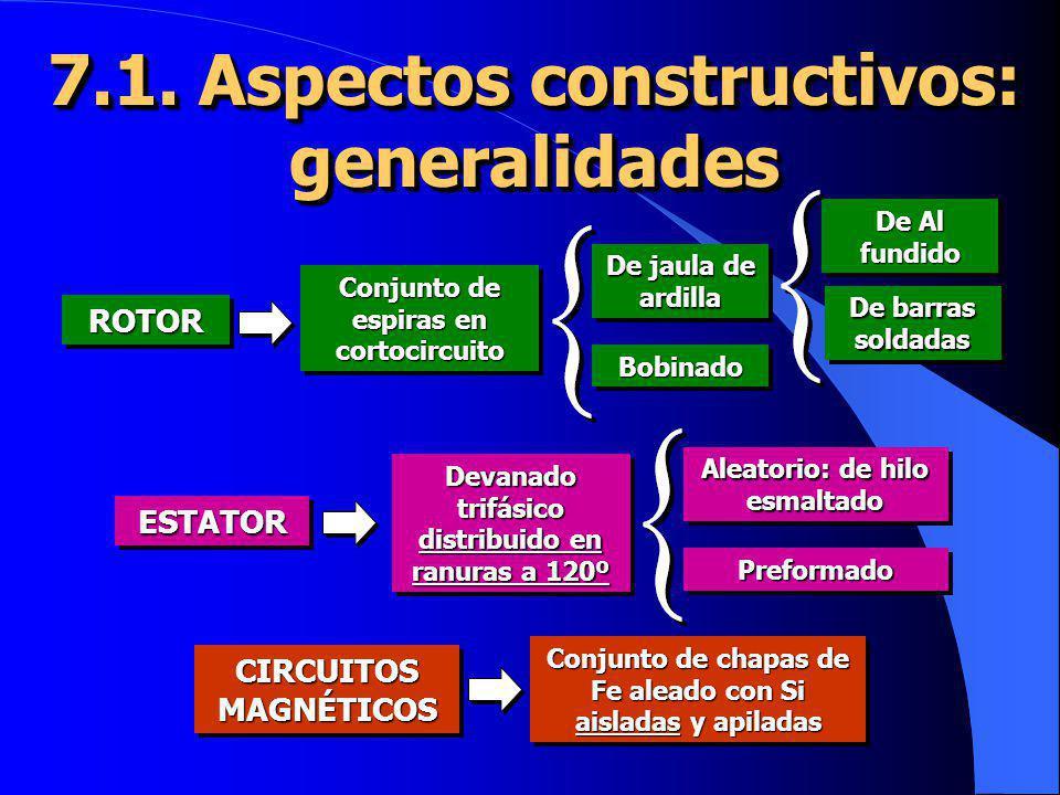 7.1. Aspectos constructivos: generalidades CIRCUITOS MAGNÉTICOS Conjunto de chapas de Fe aleado con Si aisladas y apiladas ROTORROTOR Conjunto de espi
