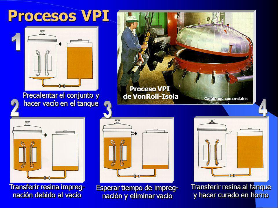 Procesos VPI Precalentar el conjunto y hacer vacío en el tanque Precalentar el conjunto y hacer vacío en el tanque Esperar tiempo de impreg- nación y