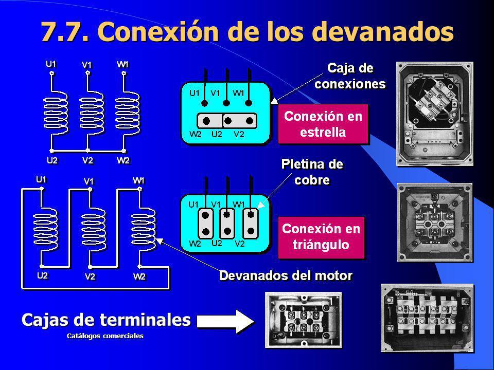 7.7. Conexión de los devanados Cajas de terminales Catálogos comerciales
