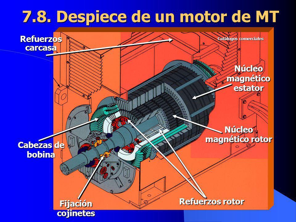 Cabezas de bobina Refuerzoscarcasa Fijación cojinetes Refuerzos rotor Núcleo magnético rotor Núcleo magnético estator 7.8. Despiece de un motor de MT