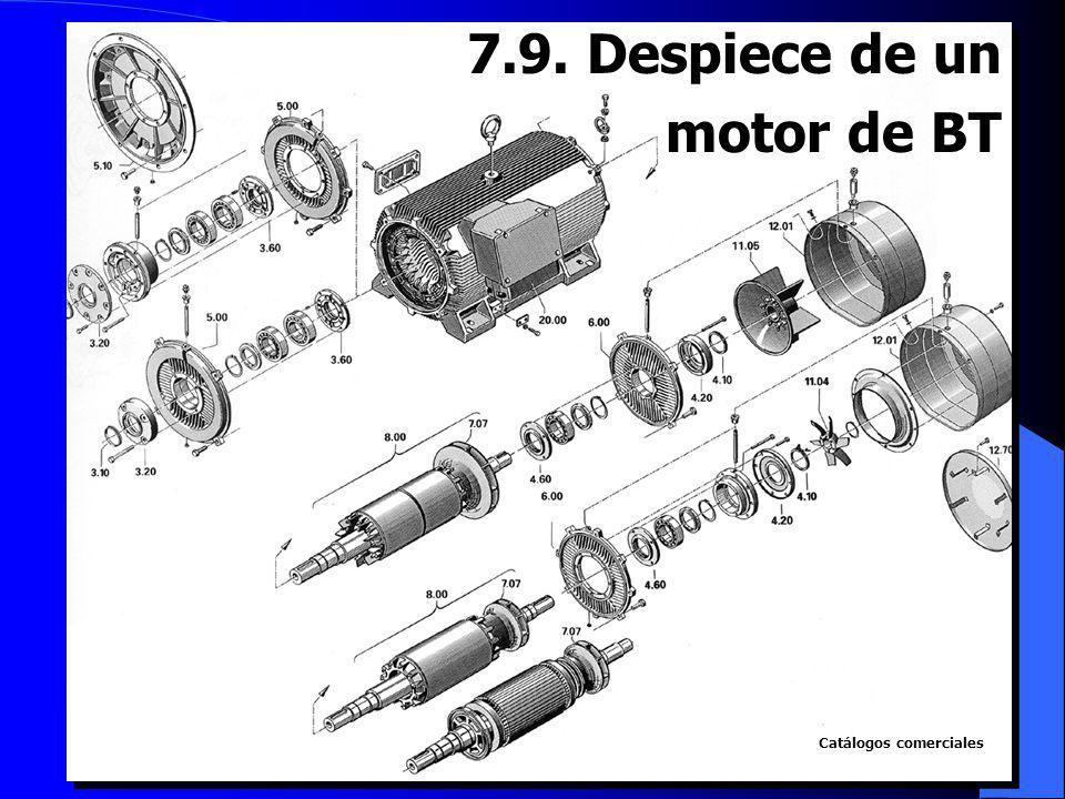 7.9. Despiece de un motor de BT Catálogos comerciales