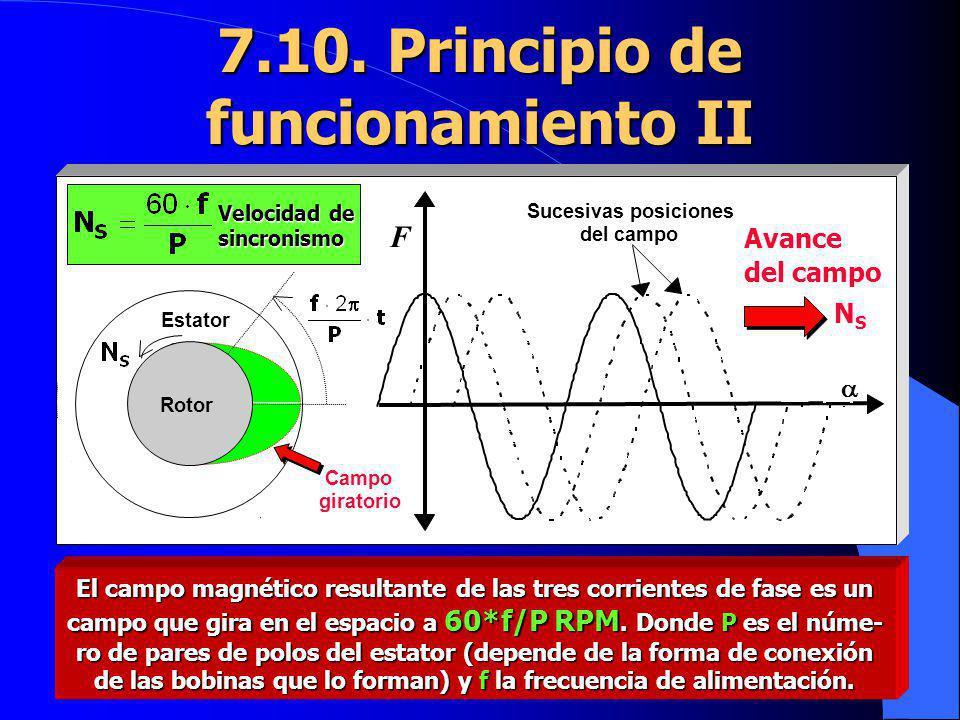 7.10. Principio de funcionamiento II F Rotor Estator Sucesivas posiciones del campo Campo giratorio Avance del campo Rotor NSNS El campo magnético res