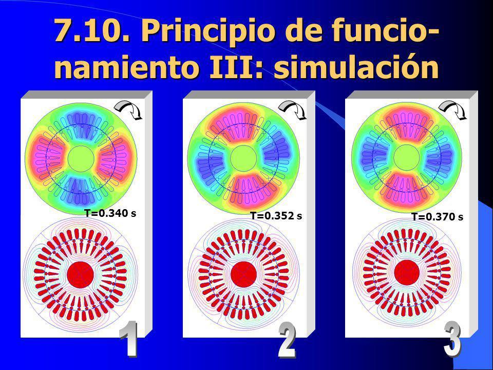 7.10. Principio de funcio- namiento III: simulación T=0.340 s T=0.352 s T=0.370 s