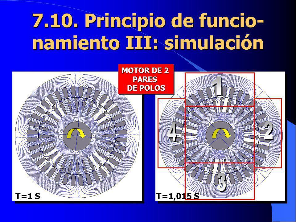 7.10. Principio de funcio- namiento III: simulación MOTOR DE 2 PARES DE POLOS MOTOR DE 2 PARES DE POLOS T=1 ST=1,015 S