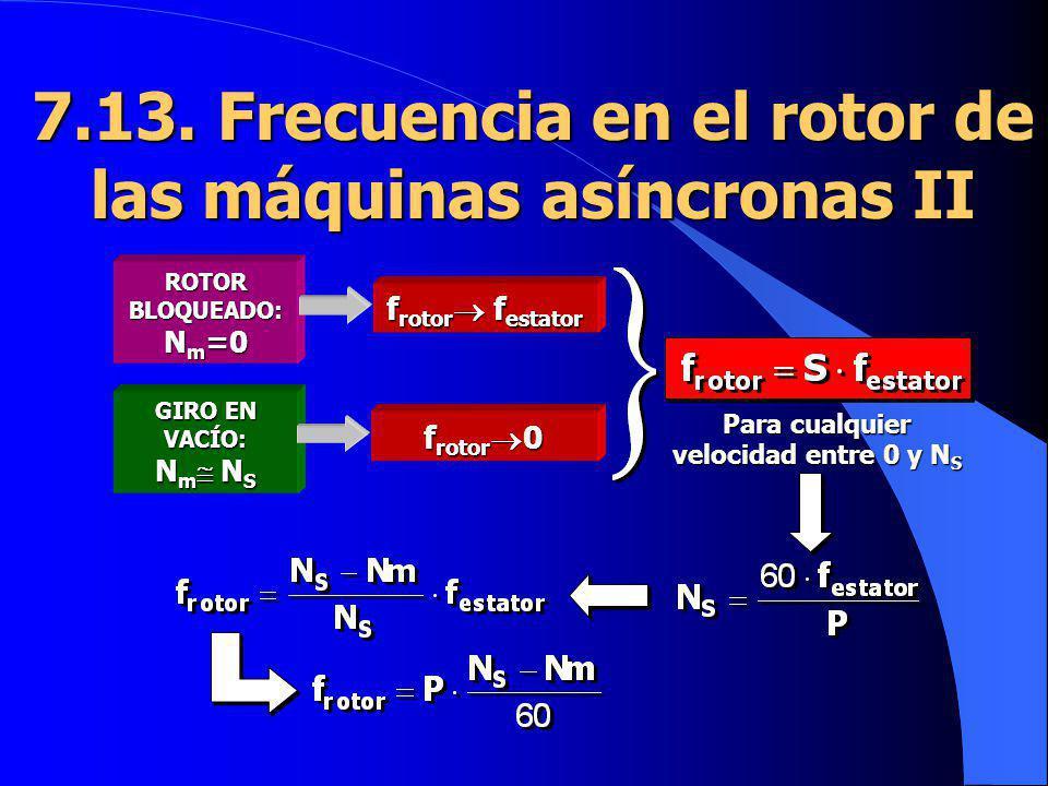 7.13. Frecuencia en el rotor de las máquinas asíncronas II GIRO EN VACÍO: N m N S f rotor 0 ROTOR BLOQUEADO: N m =0 f rotor f estator Para cualquier v