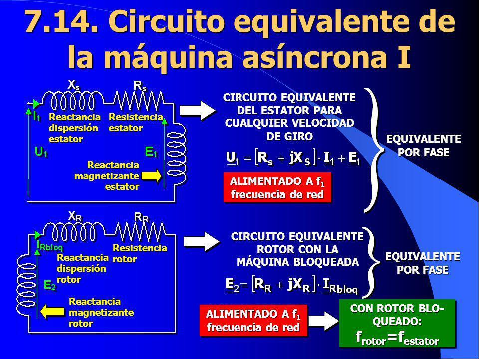 7.14. Circuito equivalente de la máquina asíncrona I CIRCUITO EQUIVALENTE DEL ESTATOR PARA CUALQUIER VELOCIDAD DE GIRO ALIMENTADO A f 1 frecuencia de