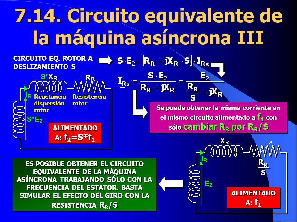 7.14. Circuito equivalente de la máquina asíncrona III Se puede obtener la misma corriente en el mismo circuito alimentado a f 1 con sólo cambiar R R