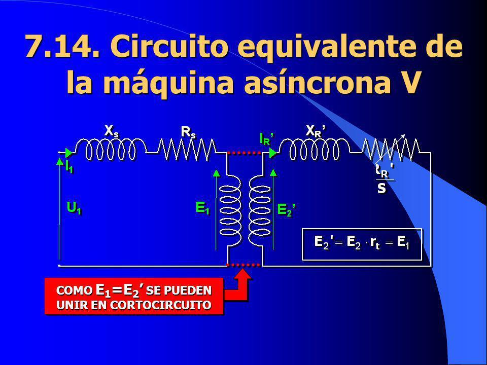 7.14. Circuito equivalente de la máquina asíncrona V COMO E 1 =E 2 SE PUEDEN UNIR EN CORTOCIRCUITO COMO E 1 =E 2 SE PUEDEN UNIR EN CORTOCIRCUITO