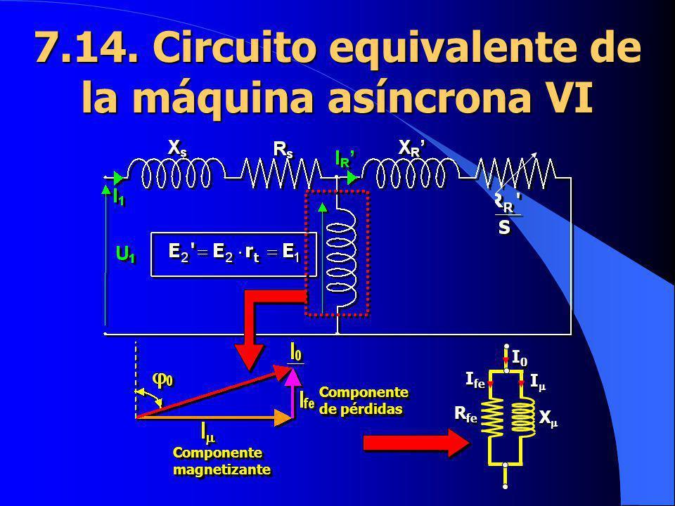7.14. Circuito equivalente de la máquina asíncrona VI Componente magnetizante Componente de pérdidas X X I I R fe I fe I0I0 I0I0