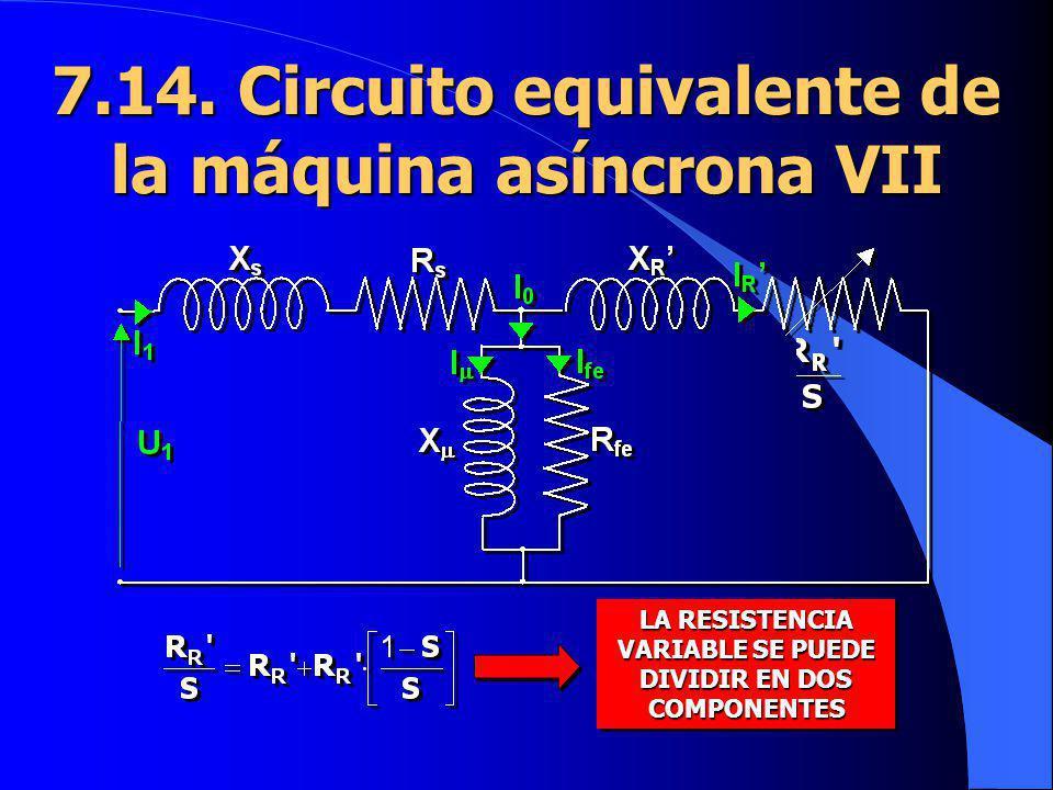7.14. Circuito equivalente de la máquina asíncrona VII LA RESISTENCIA VARIABLE SE PUEDE DIVIDIR EN DOS COMPONENTES
