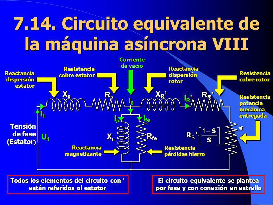 7.14. Circuito equivalente de la máquina asíncrona VIII Tensión de fase (Estator ) Resistencia cobre rotor Reactancia dispersión rotor Resistenciapote