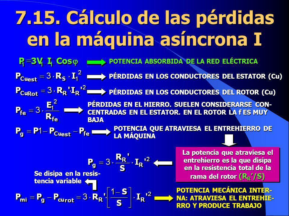 7.15. Cálculo de las pérdidas en la máquina asíncrona I Cos I I 3V3V 3V3V P P 1 1 1 1 1 1 POTENCIA ABSORBIDA DE LA RED ELÉCTRICA PÉRDIDAS EN LOS CONDU