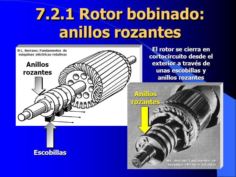 7.2.1 Rotor bobinado: anillos rozantes Escobillas Anillos rozantes El rotor se cierra en cortocircuito desde el exterior a través de unas escobillas y