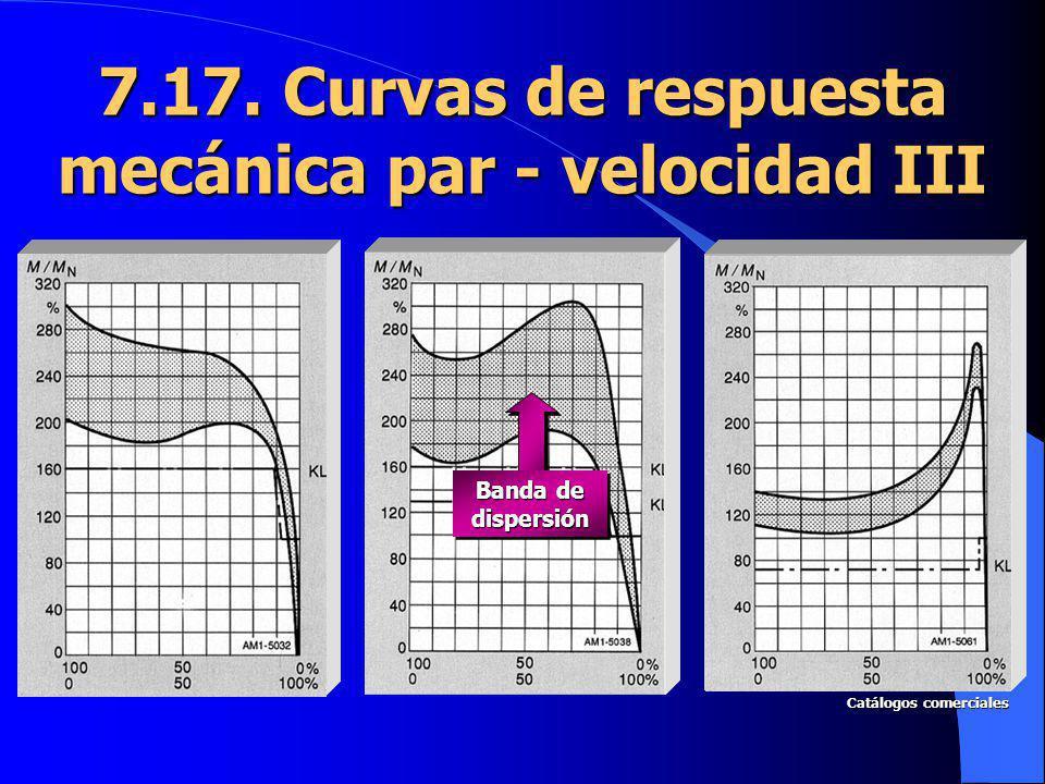 7.17. Curvas de respuesta mecánica par - velocidad III Banda de dispersión Catálogos comerciales