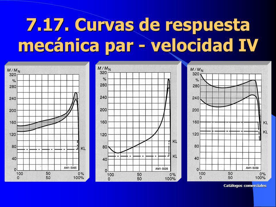 7.17. Curvas de respuesta mecánica par - velocidad IV Catálogos comerciales