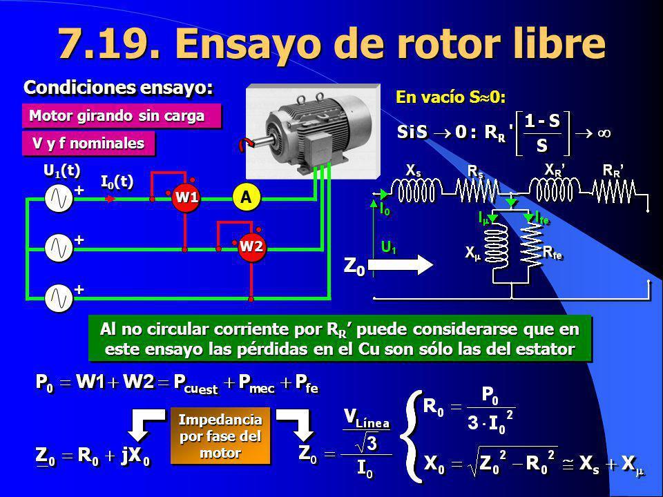 7.19. Ensayo de rotor libre En vacío S 0: Al no circular corriente por R R puede considerarse que en este ensayo las pérdidas en el Cu son sólo las de