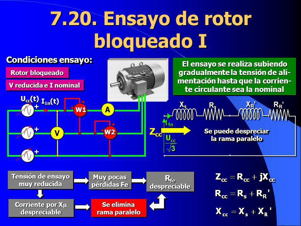 7.20. Ensayo de rotor bloqueado I I 1n (t) Rotor bloqueado Condiciones ensayo: W1 W2 A U cc (t) + + + V reducida e I nominal V El ensayo se realiza su