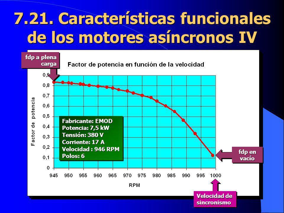 Fabricante: EMOD Potencia: 7,5 kW Tensión: 380 V Corriente: 17 A Velocidad : 946 RPM Polos: 6 Fabricante: EMOD Potencia: 7,5 kW Tensión: 380 V Corrien