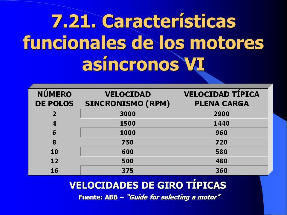 7.21. Características funcionales de los motores asíncronos VI VELOCIDADES DE GIRO TÍPICAS Fuente: ABB – Guide for selecting a motor