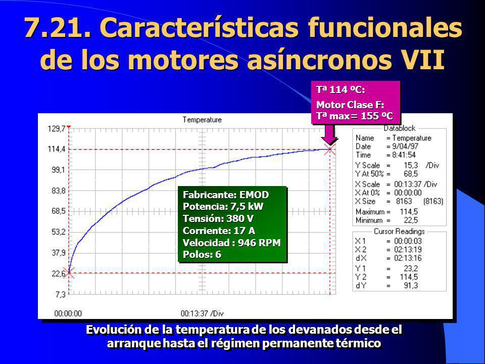 Evolución de la temperatura de los devanados desde el arranque hasta el régimen permanente térmico 7.21. Características funcionales de los motores as